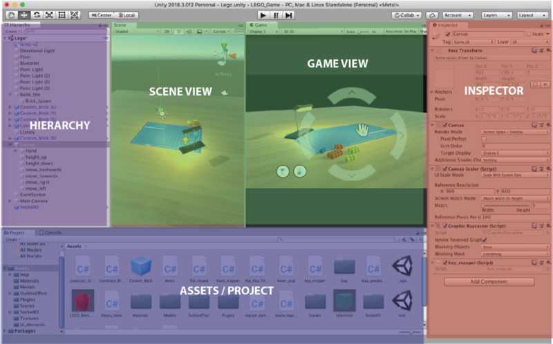 The Ultimate Beginners Guide To Game Development In Unity