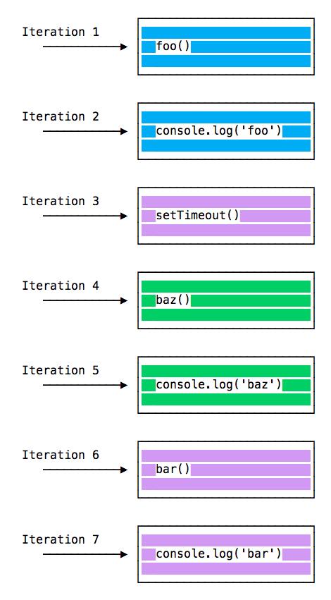 The Complete JavaScript Handbook