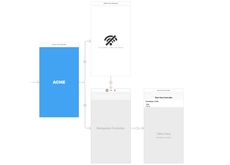 How to handle internet connection reachability in Swift