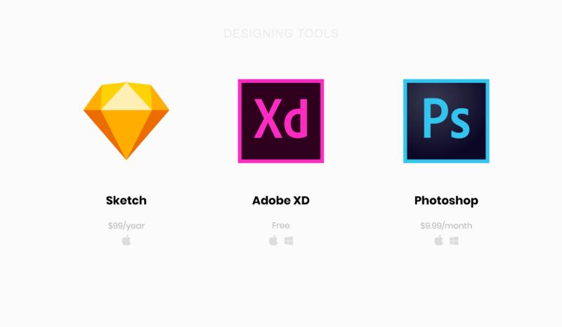 A developer's guide to web design for non-designers