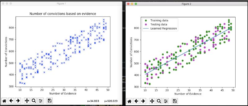 Visualize Tensorflow Graph