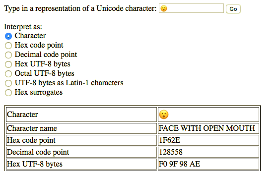 A Beginner-Friendly Guide to Unicode ?